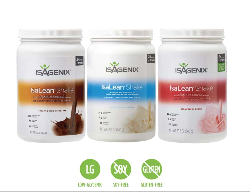 Meal replacement shakes to help get rid of skinny fat