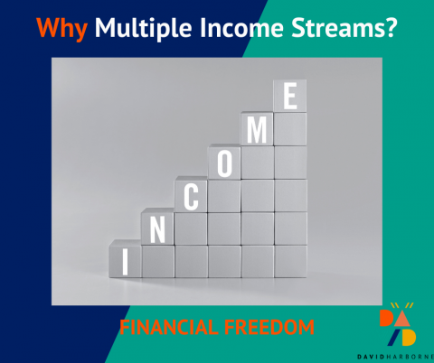 Why Multiple Income Streams?