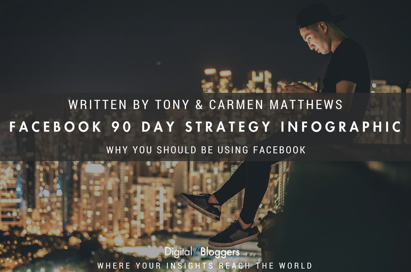 90-Day Facebook Strategy Guide
