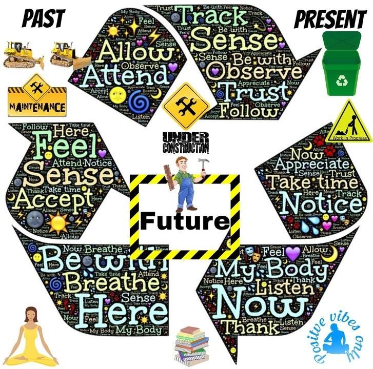 Demolish Your Past, Upcycle Your Present To Build Your Future!