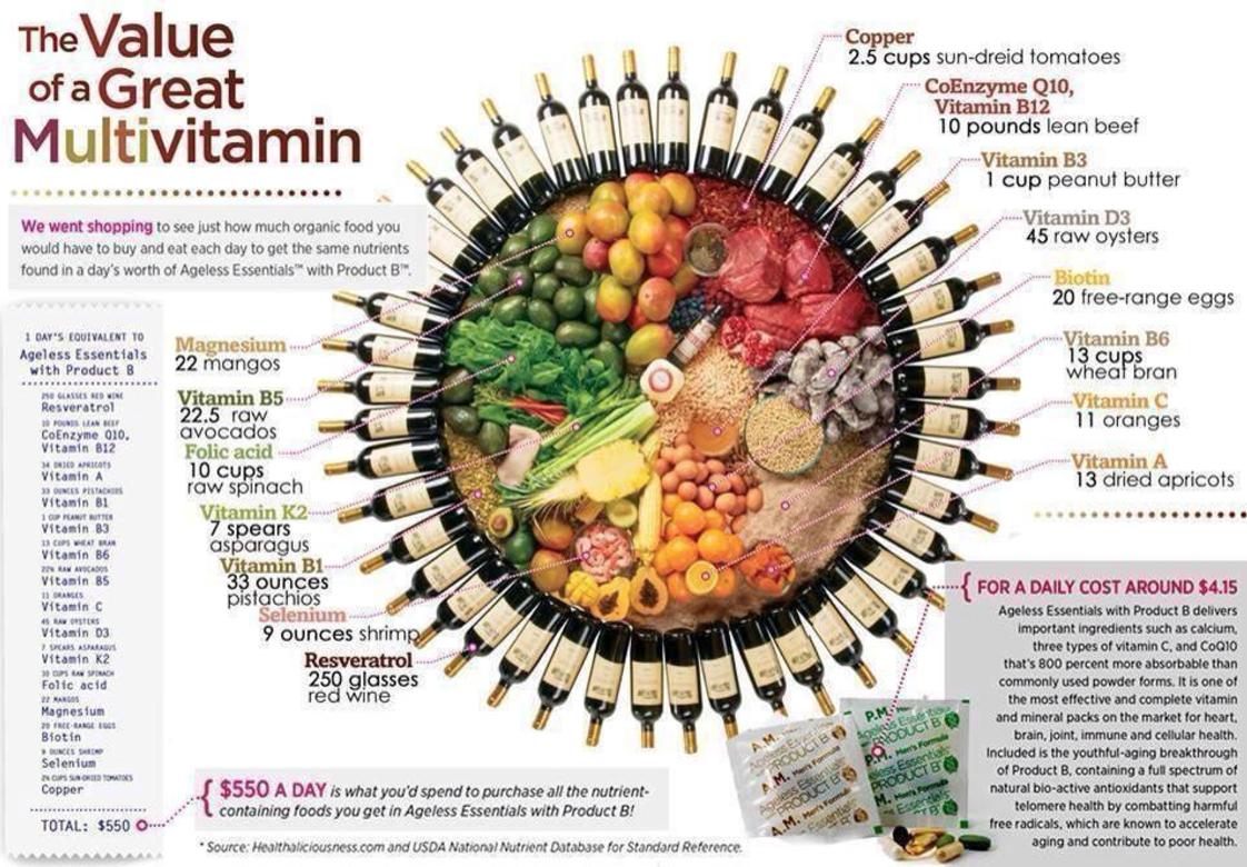 Lose weight raw vegan diet