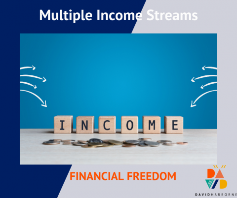 What are multiple income streams?