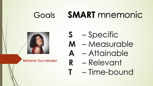 How do you set SMART goals?