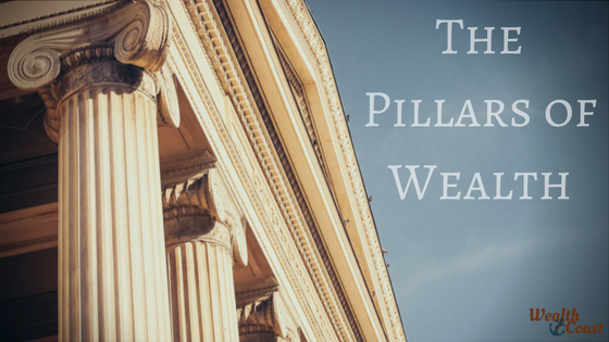 The Pillars of Wealth Creation