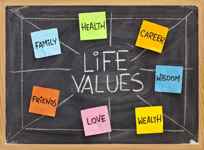 What Are Your Values?Deciding What's Most Important in your Life- Setting your Values and Life Principle as your Blue Print for Happy and Fulfilling Life.