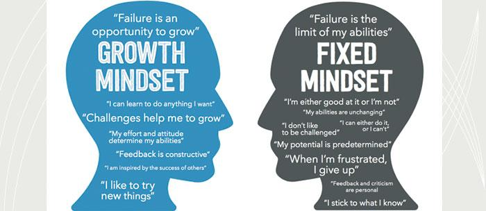 SETTING UP YOUR MIND SET FOR SUCCESS: YOUR MINDSET IS THE BACKBONE OF YOUR SUCCESS.