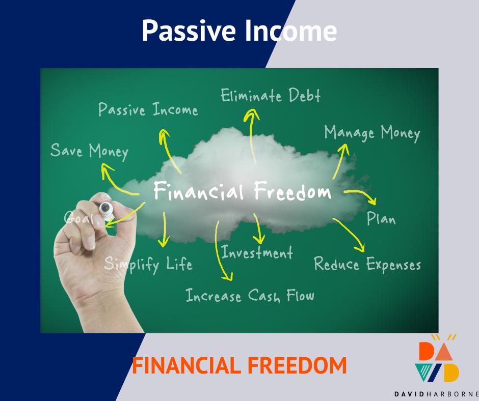 What are passive income streams?